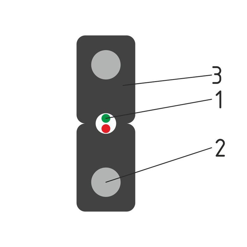 Кабель абонентского доступа ОКАД-М (Д)